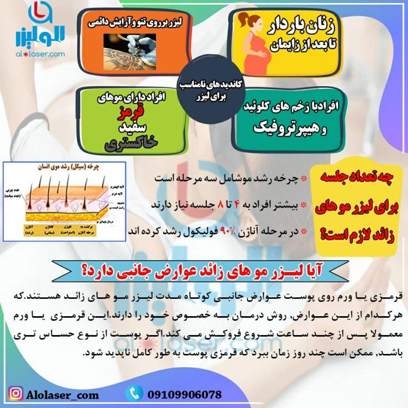 دانستنی های دایود لیزر| عوارض لیزر مو